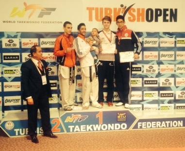 Max podium